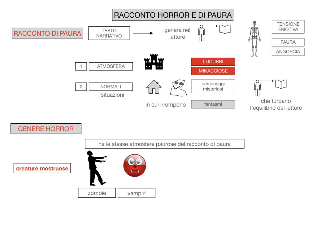 HORROR E PAURA_SIMULAZIONE.020