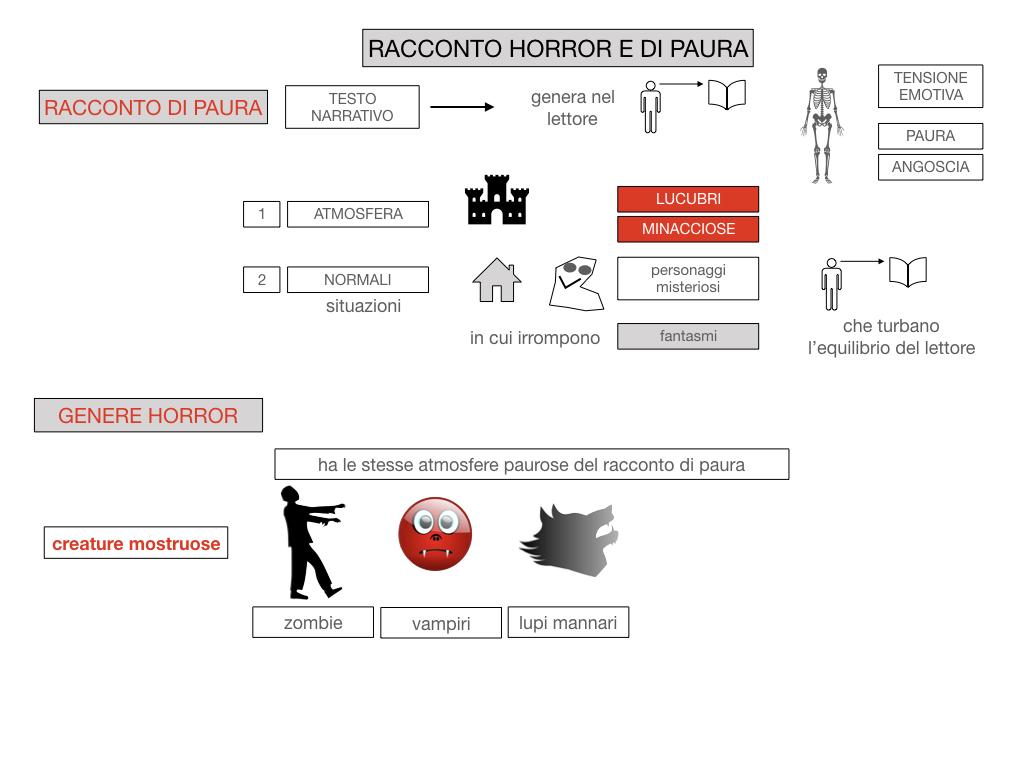 HORROR E PAURA_SIMULAZIONE.021