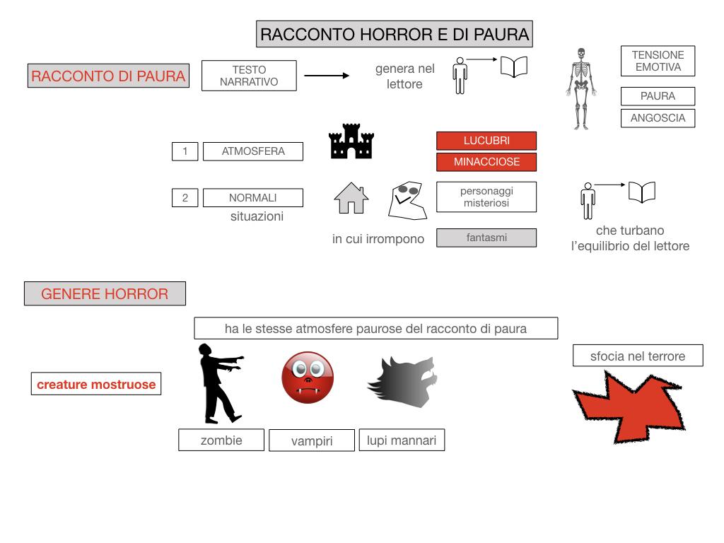 HORROR E PAURA_SIMULAZIONE.022