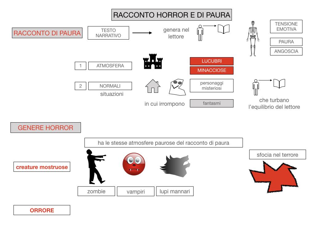 HORROR E PAURA_SIMULAZIONE.023