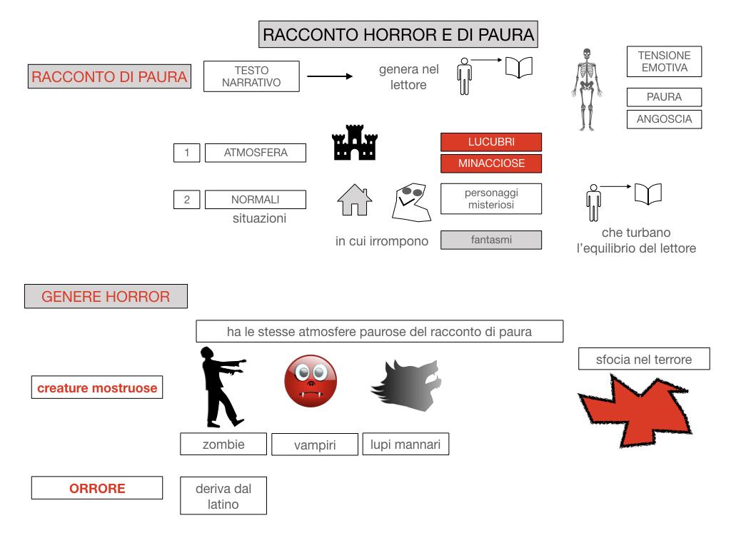 HORROR E PAURA_SIMULAZIONE.024
