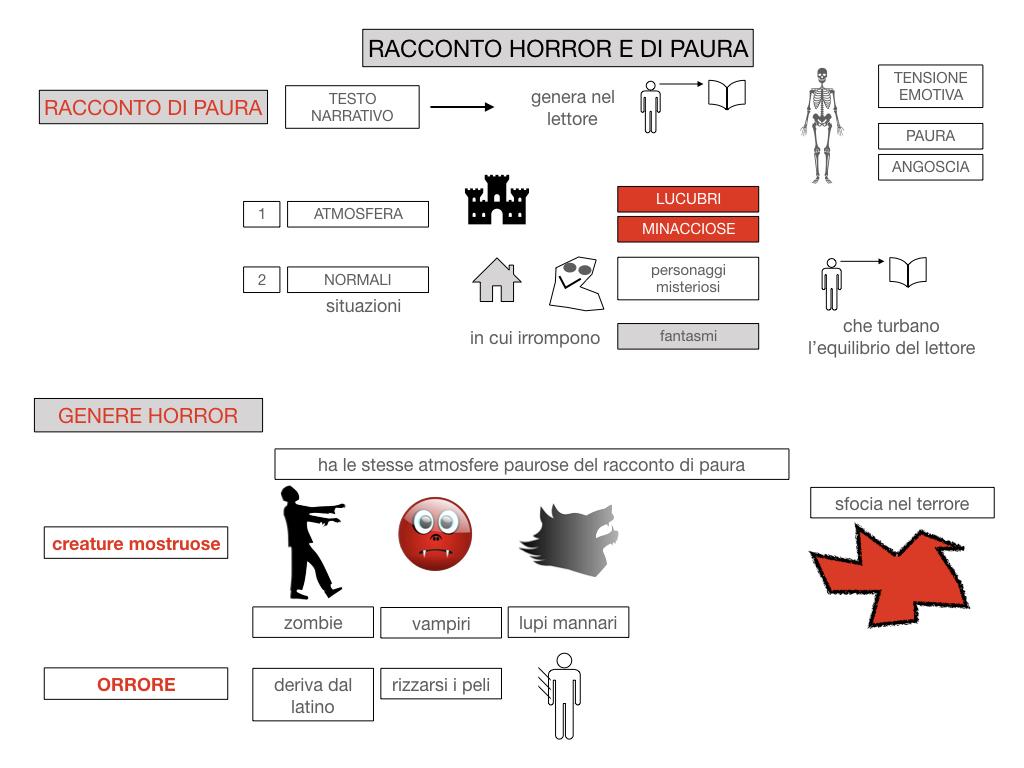 HORROR E PAURA_SIMULAZIONE.025