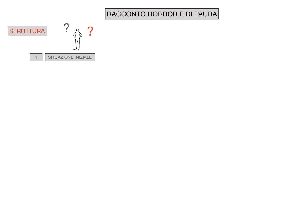 HORROR E PAURA_SIMULAZIONE.027