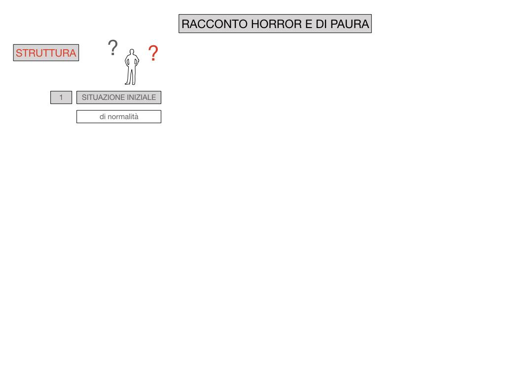 HORROR E PAURA_SIMULAZIONE.028