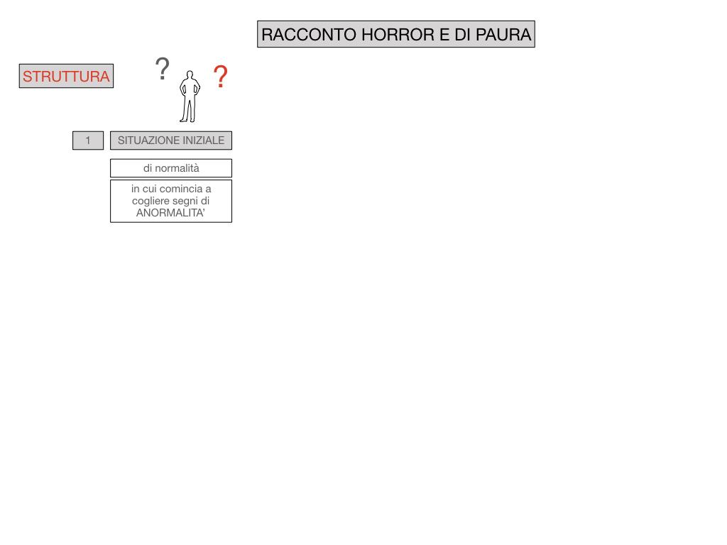HORROR E PAURA_SIMULAZIONE.029