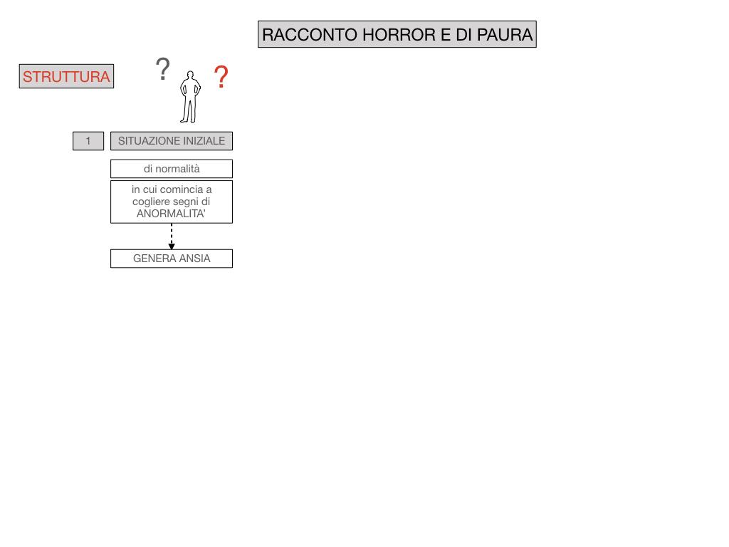 HORROR E PAURA_SIMULAZIONE.030
