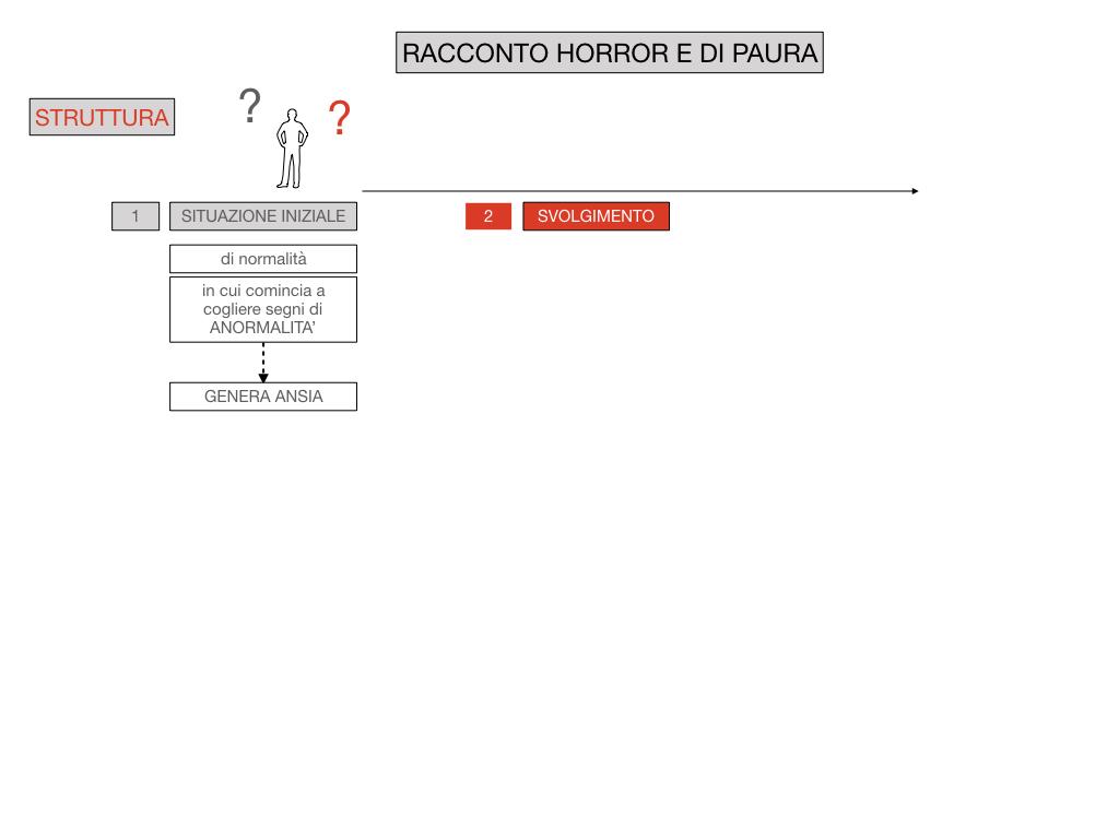 HORROR E PAURA_SIMULAZIONE.031