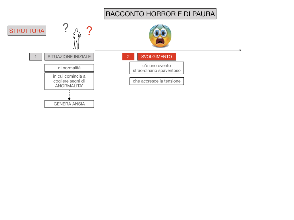 HORROR E PAURA_SIMULAZIONE.033