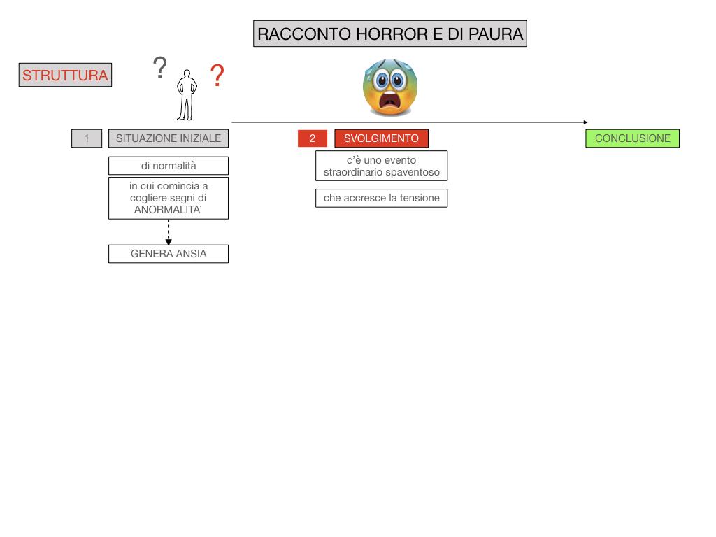 HORROR E PAURA_SIMULAZIONE.034