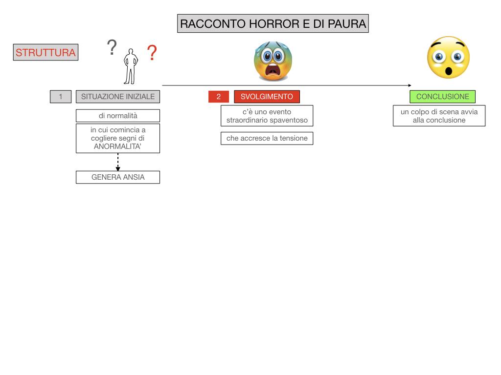 HORROR E PAURA_SIMULAZIONE.035