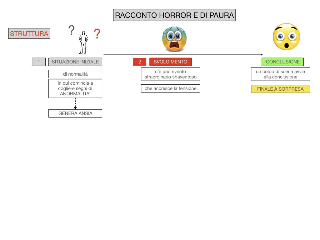 HORROR E PAURA_SIMULAZIONE.036