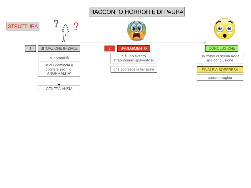 HORROR E PAURA_SIMULAZIONE.037
