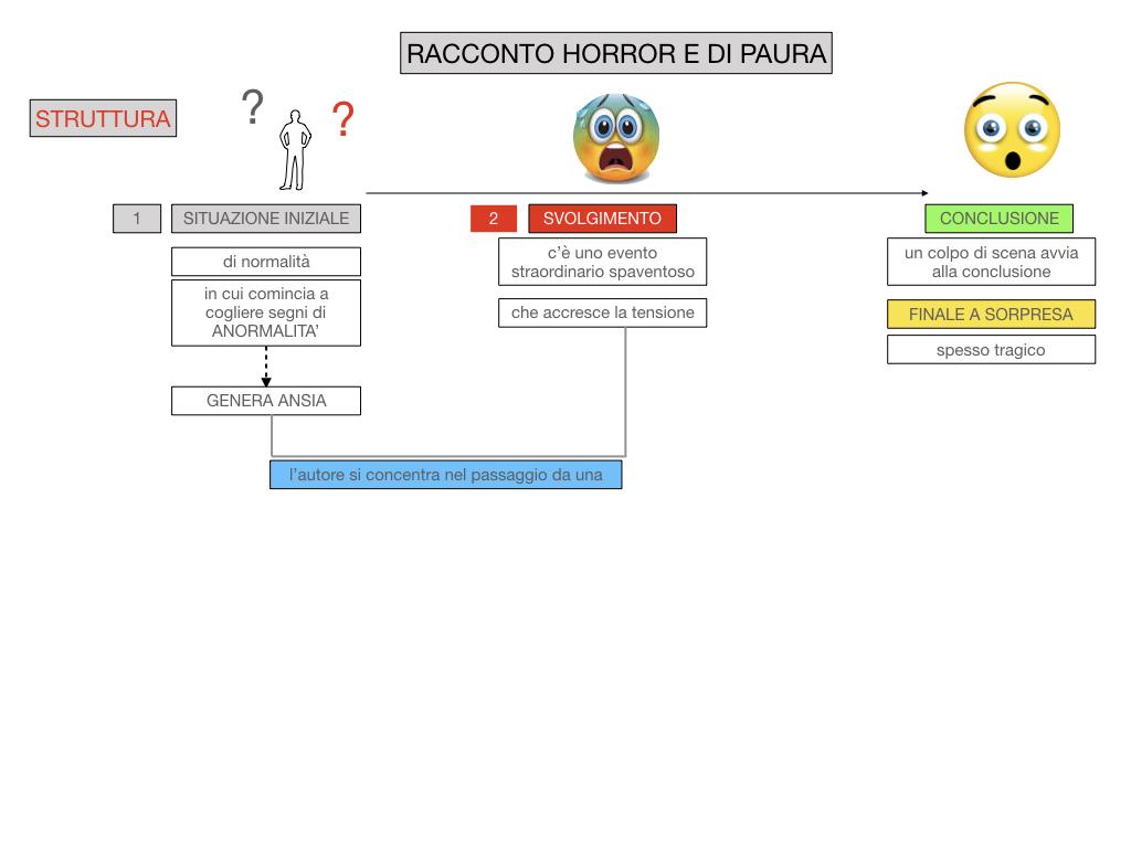 HORROR E PAURA_SIMULAZIONE.038