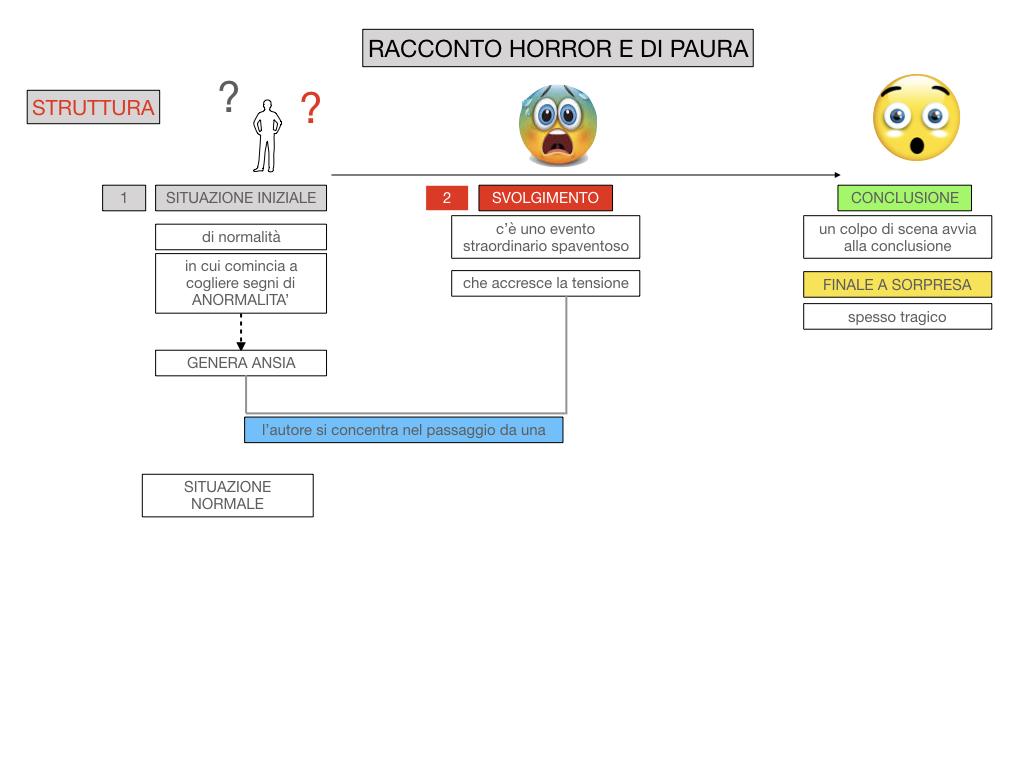 HORROR E PAURA_SIMULAZIONE.039