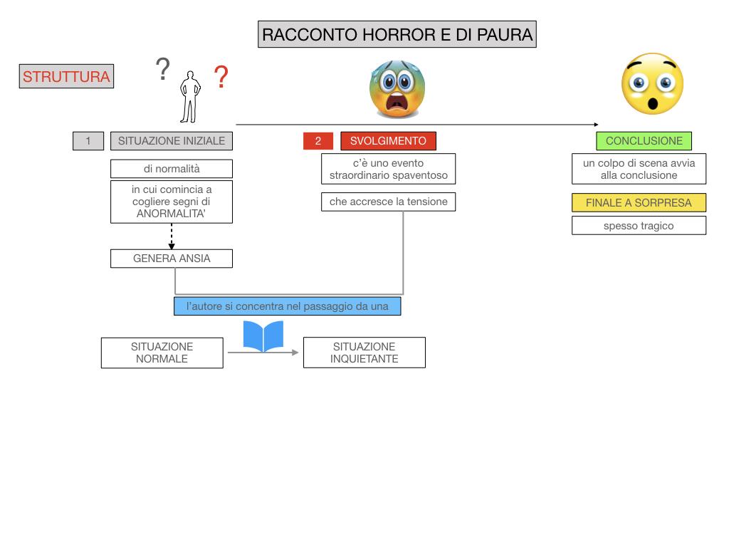 HORROR E PAURA_SIMULAZIONE.040
