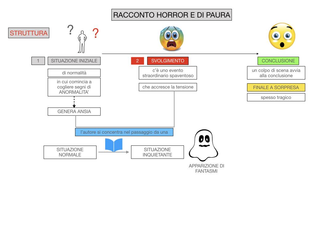 HORROR E PAURA_SIMULAZIONE.041