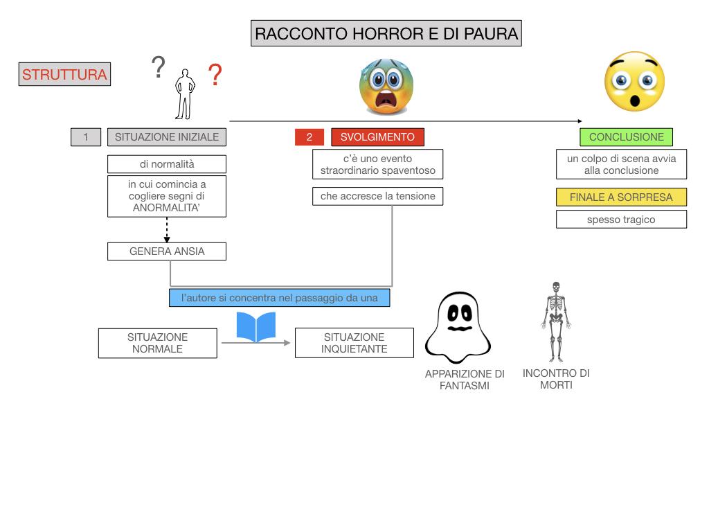 HORROR E PAURA_SIMULAZIONE.042
