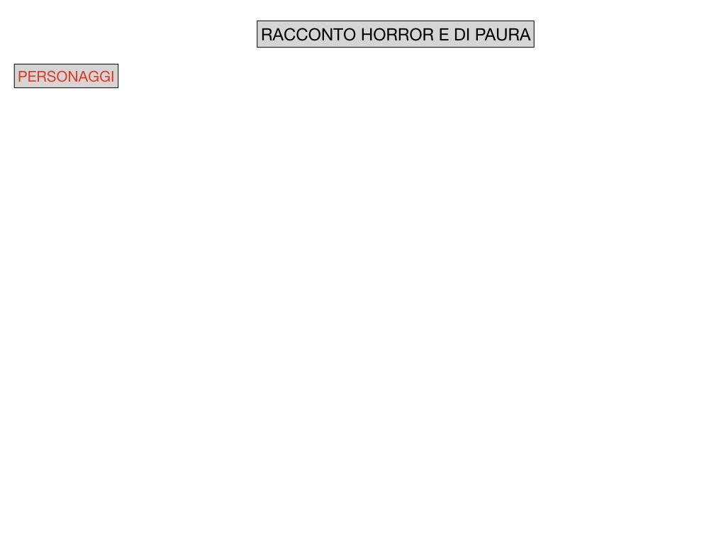 HORROR E PAURA_SIMULAZIONE.044