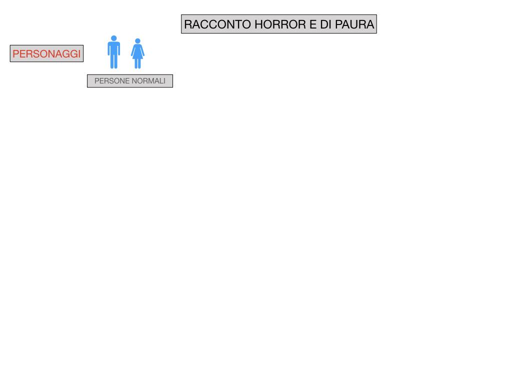 HORROR E PAURA_SIMULAZIONE.045