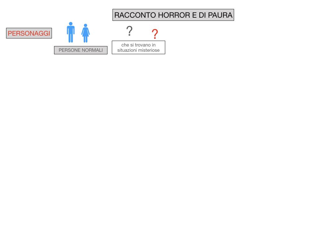 HORROR E PAURA_SIMULAZIONE.046