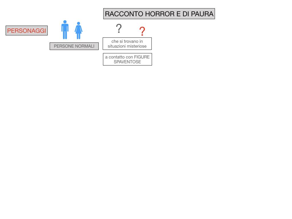 HORROR E PAURA_SIMULAZIONE.048
