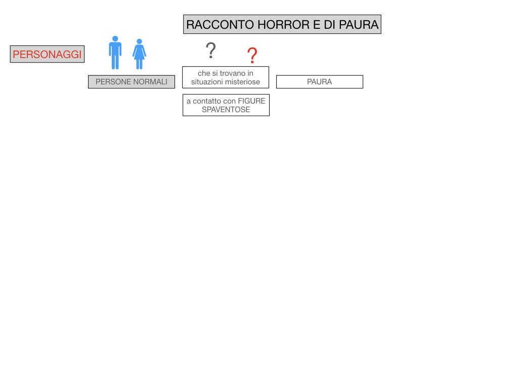 HORROR E PAURA_SIMULAZIONE.049