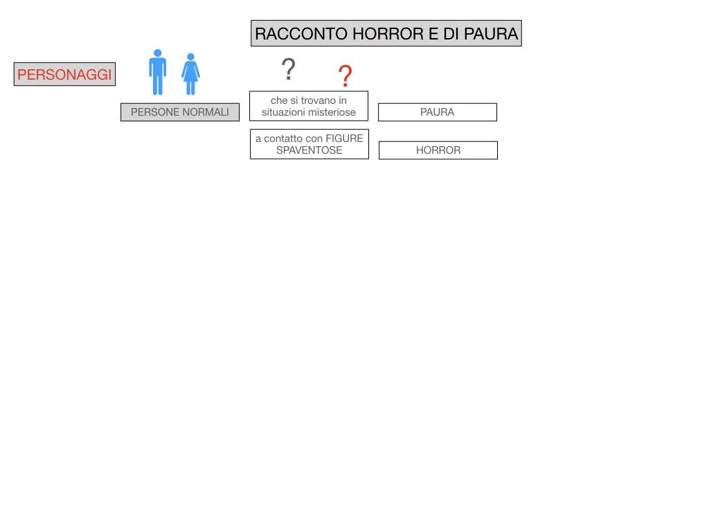 HORROR E PAURA_SIMULAZIONE.050