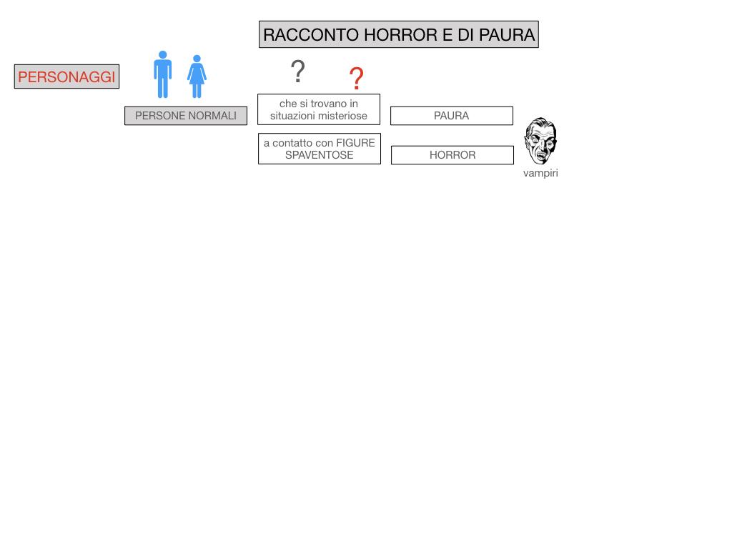 HORROR E PAURA_SIMULAZIONE.051