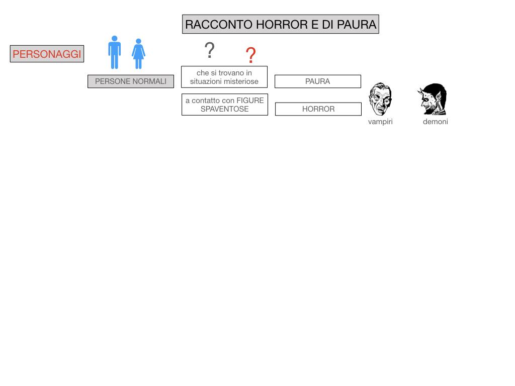 HORROR E PAURA_SIMULAZIONE.052
