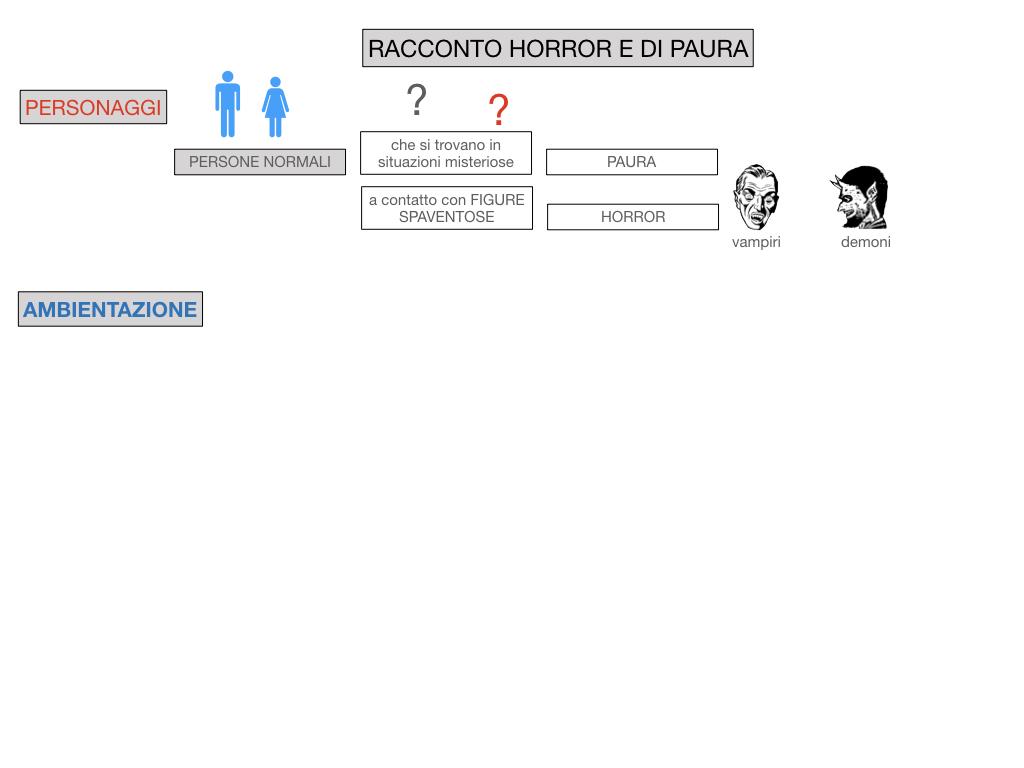 HORROR E PAURA_SIMULAZIONE.053