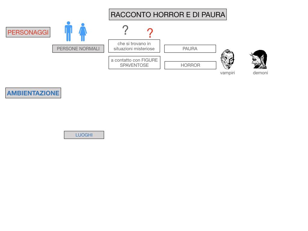 HORROR E PAURA_SIMULAZIONE.054