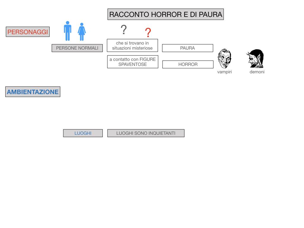 HORROR E PAURA_SIMULAZIONE.055