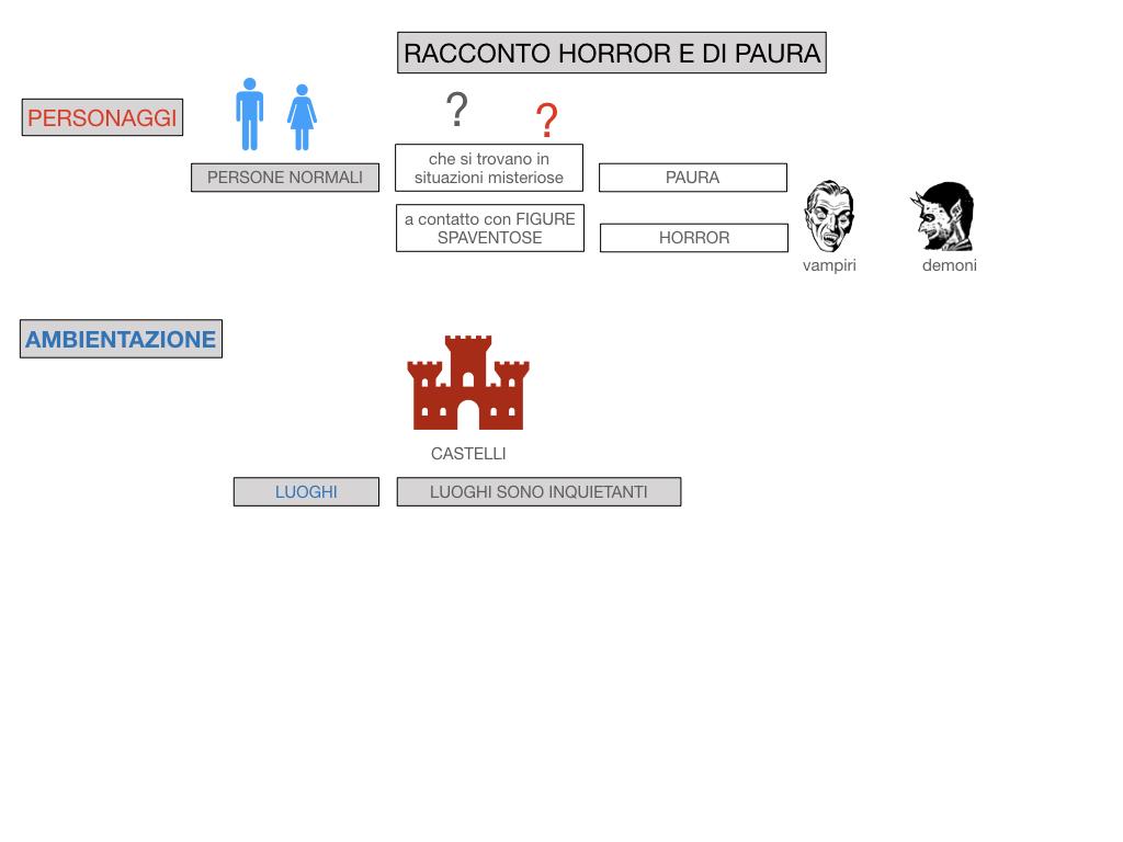 HORROR E PAURA_SIMULAZIONE.056