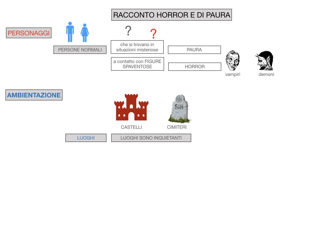 HORROR E PAURA_SIMULAZIONE.057