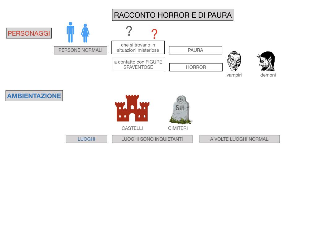 HORROR E PAURA_SIMULAZIONE.058