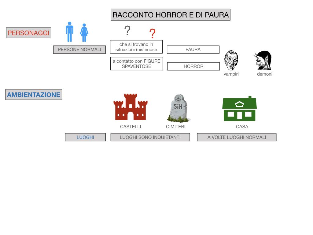 HORROR E PAURA_SIMULAZIONE.059