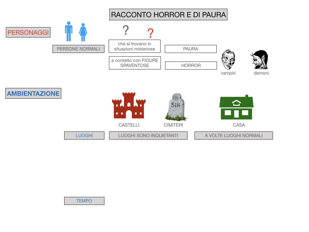 HORROR E PAURA_SIMULAZIONE.060