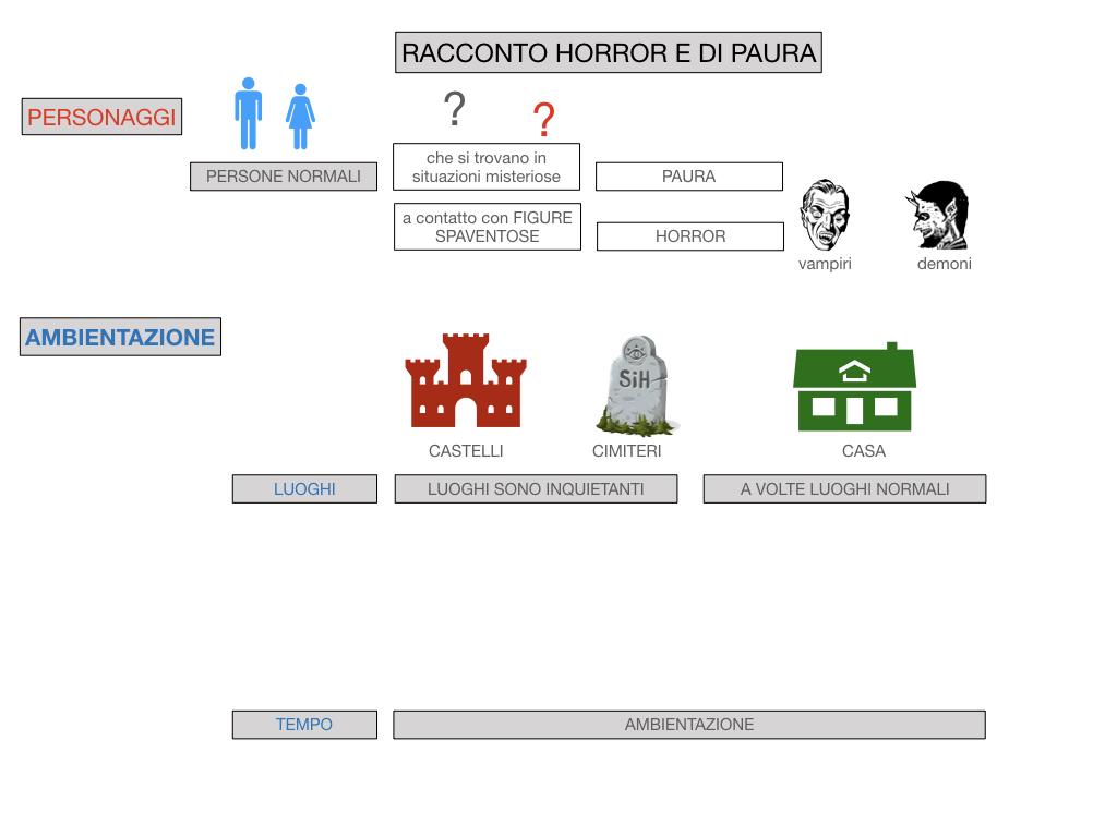 HORROR E PAURA_SIMULAZIONE.061