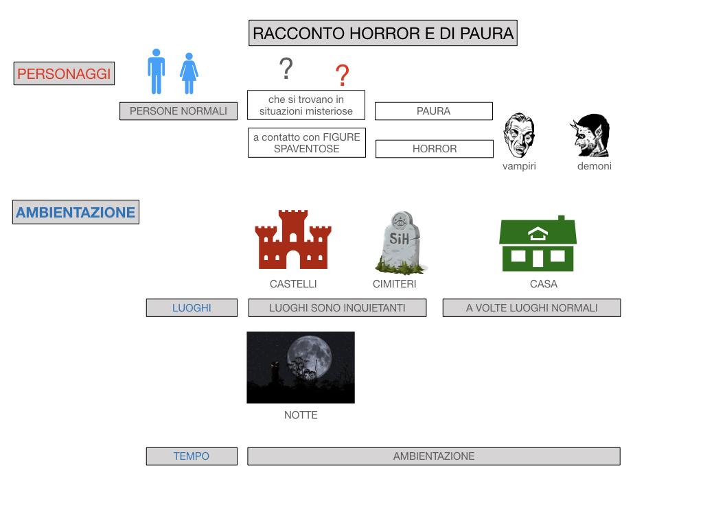 HORROR E PAURA_SIMULAZIONE.062