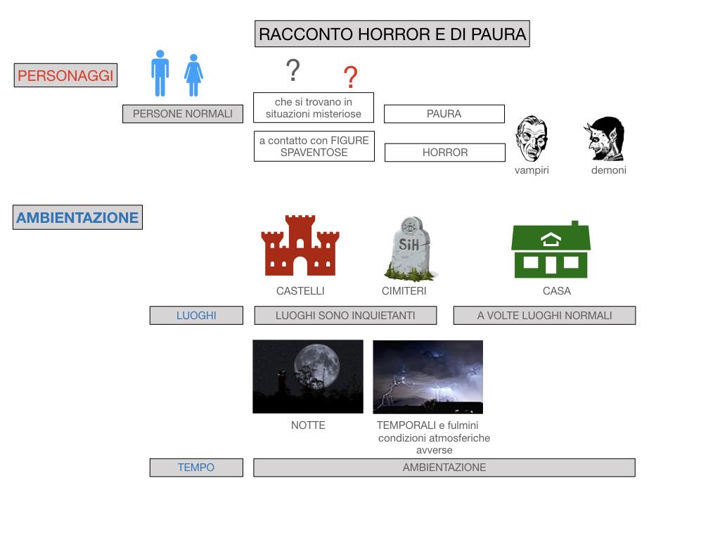 HORROR E PAURA_SIMULAZIONE.063