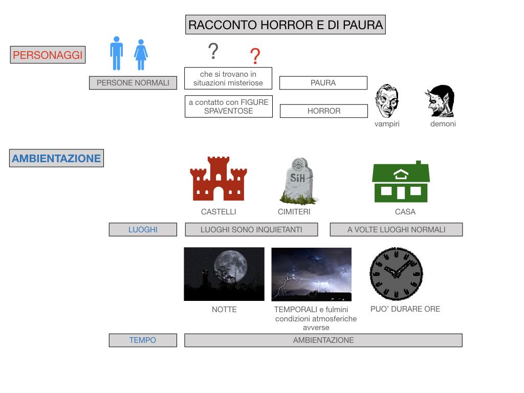 HORROR E PAURA_SIMULAZIONE.064
