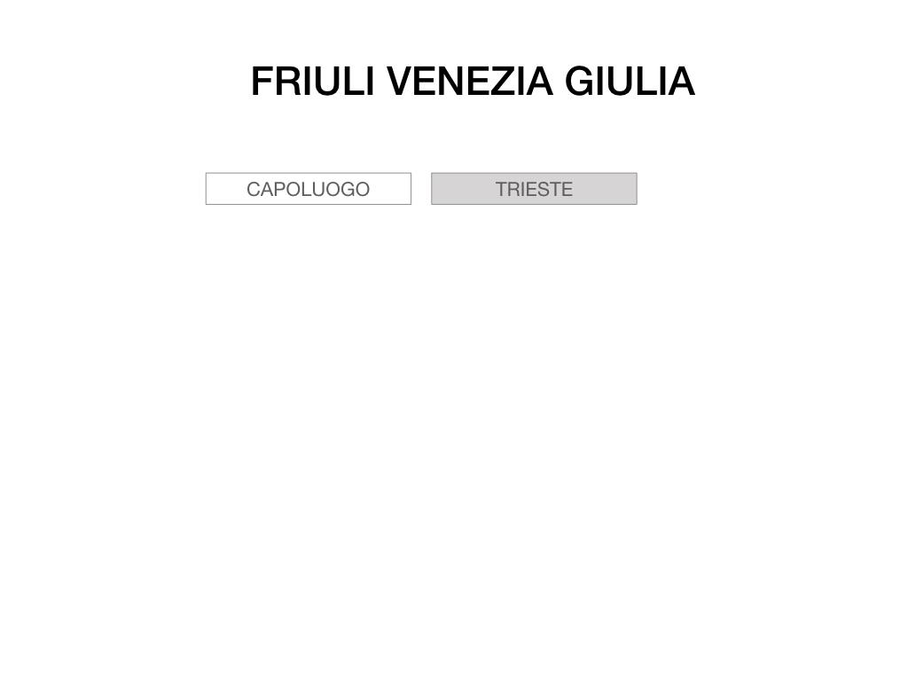 friuli copia_SIMULAZIONE.003