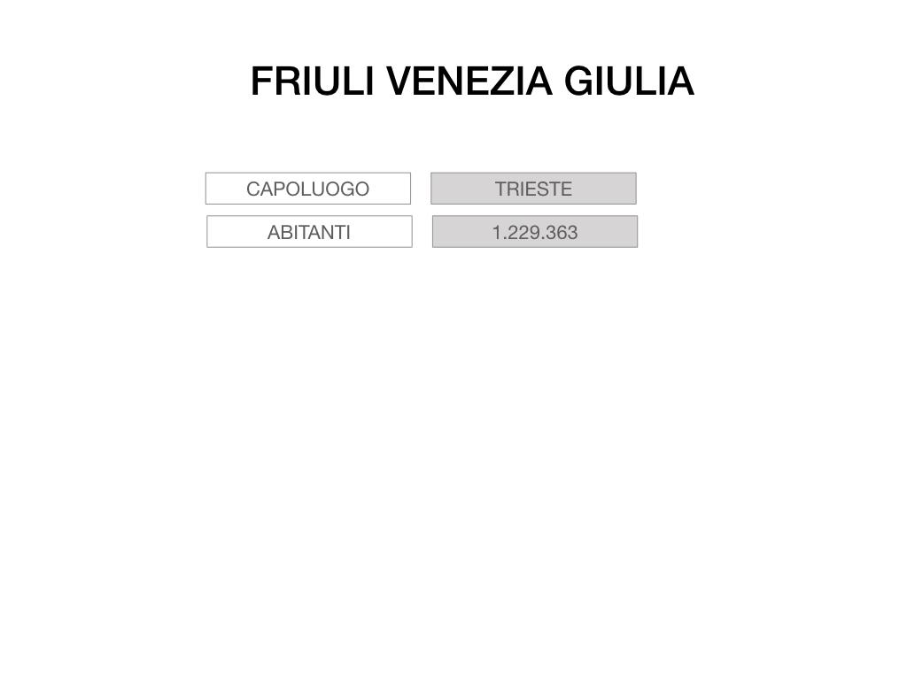 friuli copia_SIMULAZIONE.004