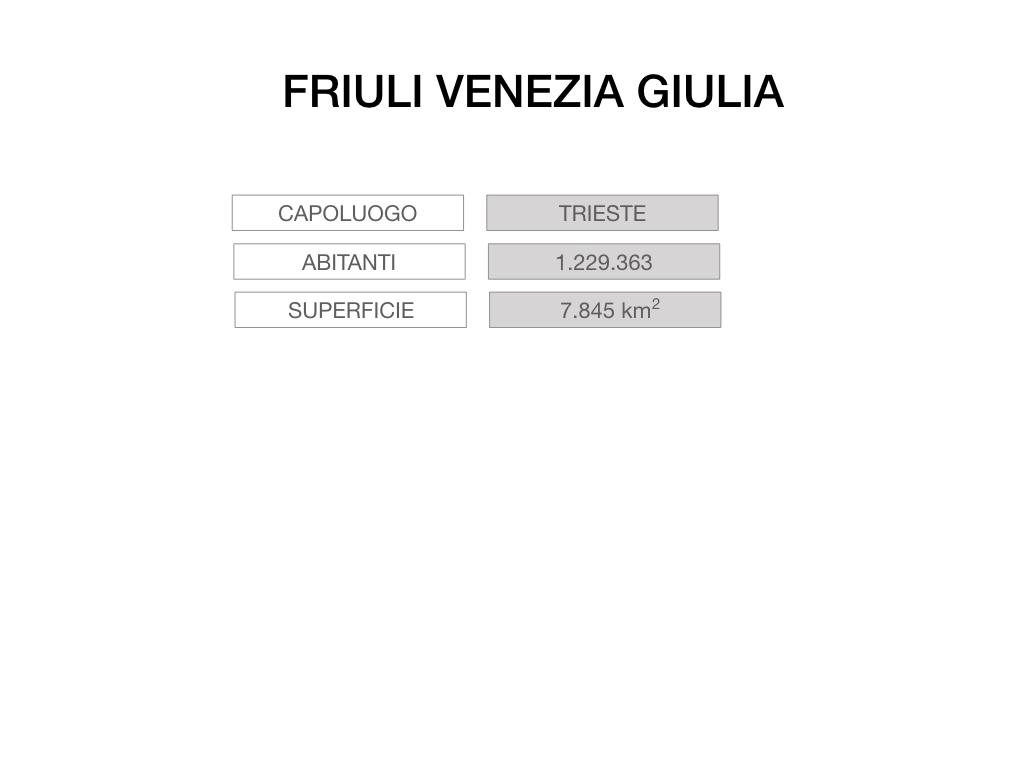 friuli copia_SIMULAZIONE.005