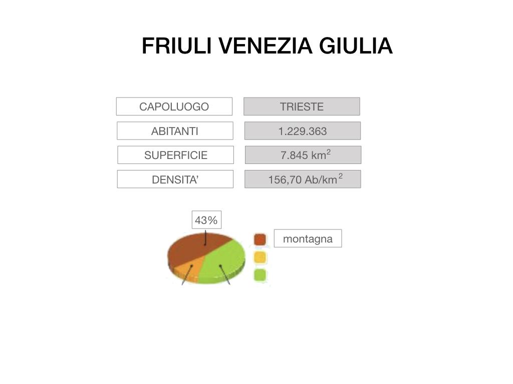 friuli copia_SIMULAZIONE.007