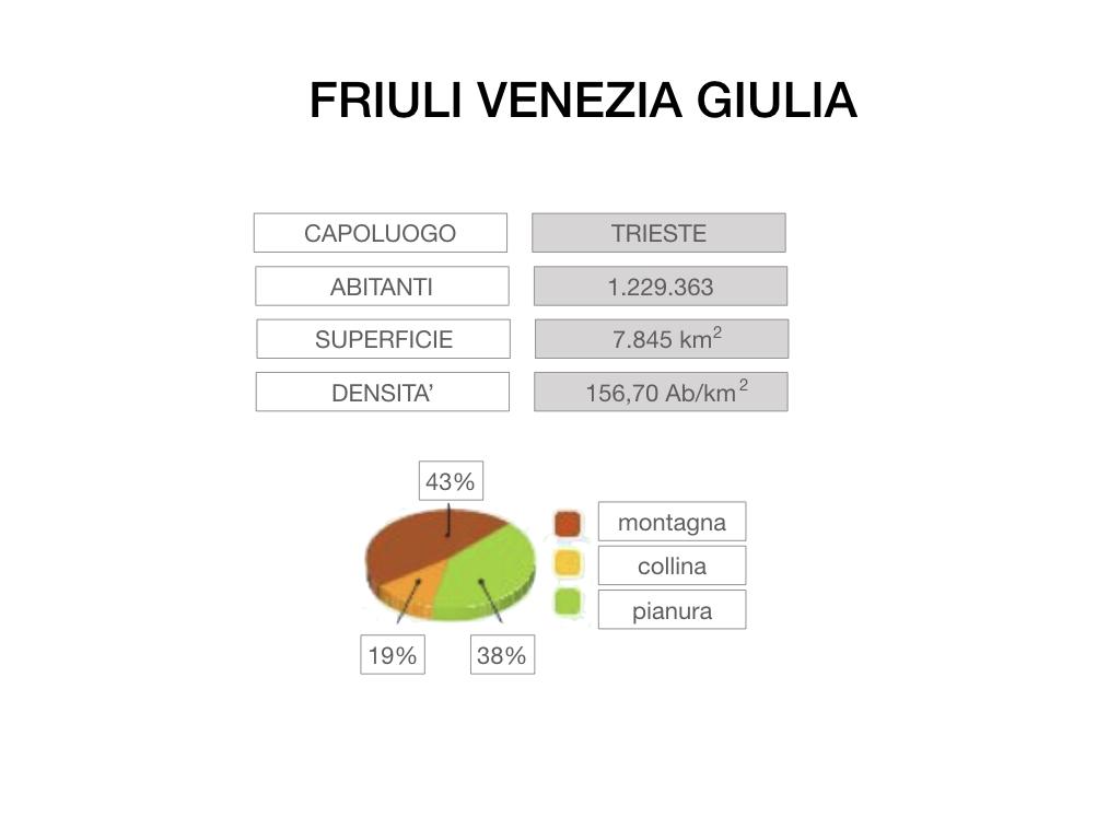 friuli copia_SIMULAZIONE.009