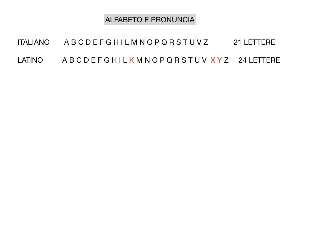 1. LATINO_ALFABETO_ACCENTO__SIMULAZIONE.007