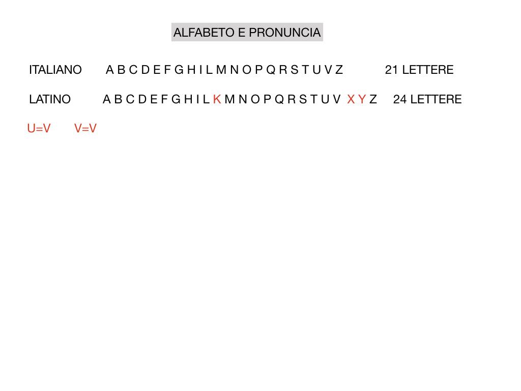 1. LATINO_ALFABETO_ACCENTO__SIMULAZIONE.008