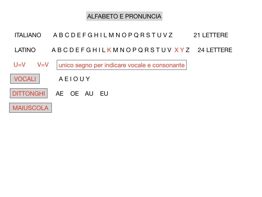 1. LATINO_ALFABETO_ACCENTO__SIMULAZIONE.015