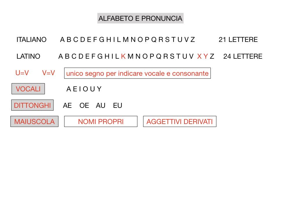 1. LATINO_ALFABETO_ACCENTO__SIMULAZIONE.017
